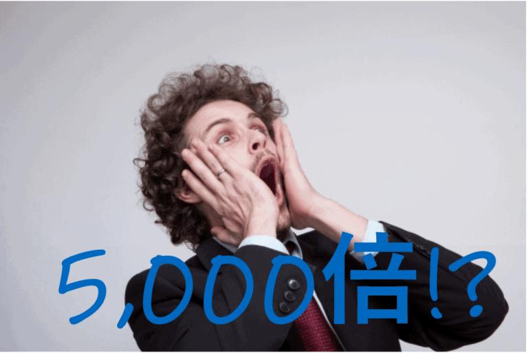 GEMFOREX レバレッジ5,000倍口座
