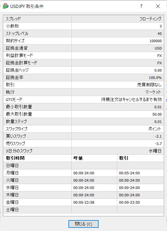 XMドル円スワップポイント