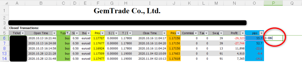 MT4取引履歴エクセルでpips表示10