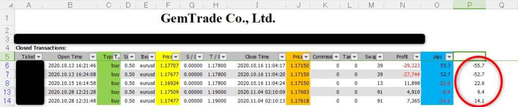 MT4取引履歴エクセルでpips表示11