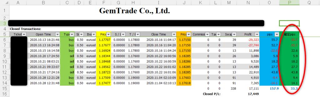 MT4取引履歴エクセルでpips表示14