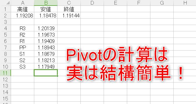 Pivot(ピボット)エクセル計算は実は結構簡単!