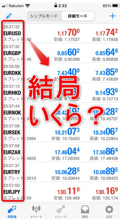 ユーロクロス日本円換算で結局いくら?