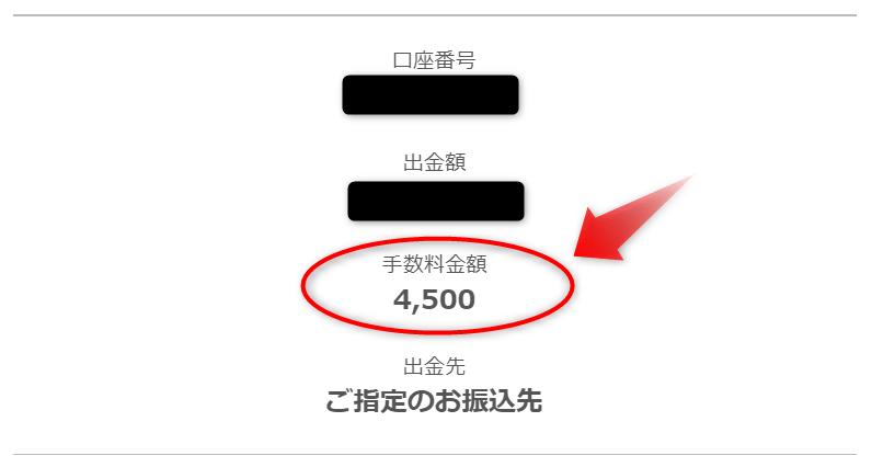GEMFOREX出金手数料4,500円