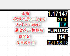 MT5 HT_Chart_Info詳細